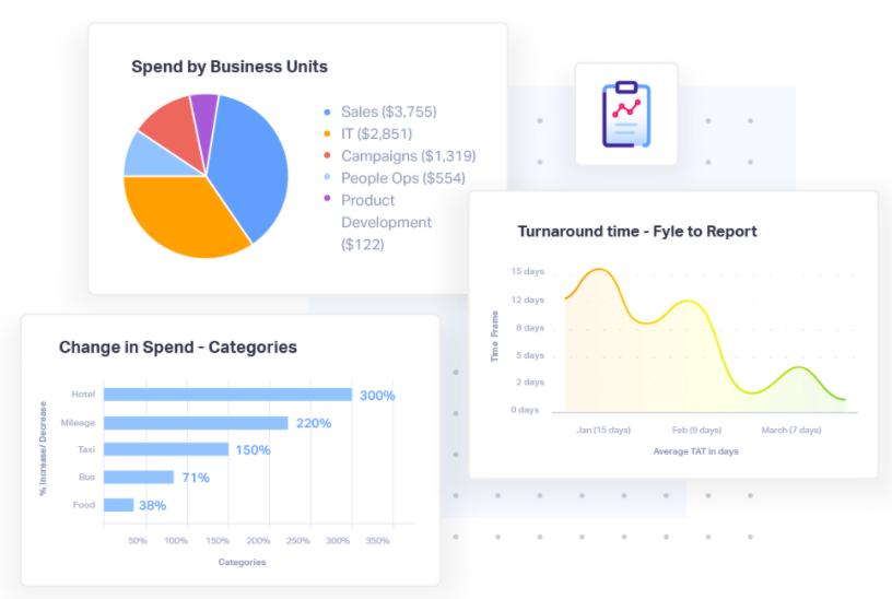 Fyle Expense Management Analytics